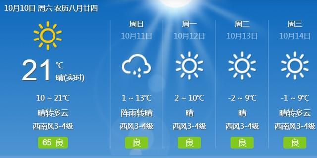 可以,10月20号打开暖气插销 第2张
