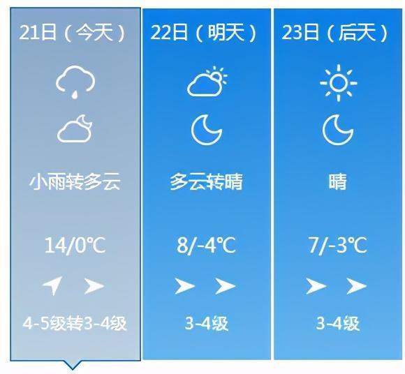 """寒潮来了!最低气温会下降10°C以上,有冬天的""""味道"""" 第1张"""