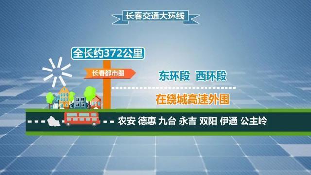 """长春市加快""""两圈八炮""""高速公路网建设 第4张"""