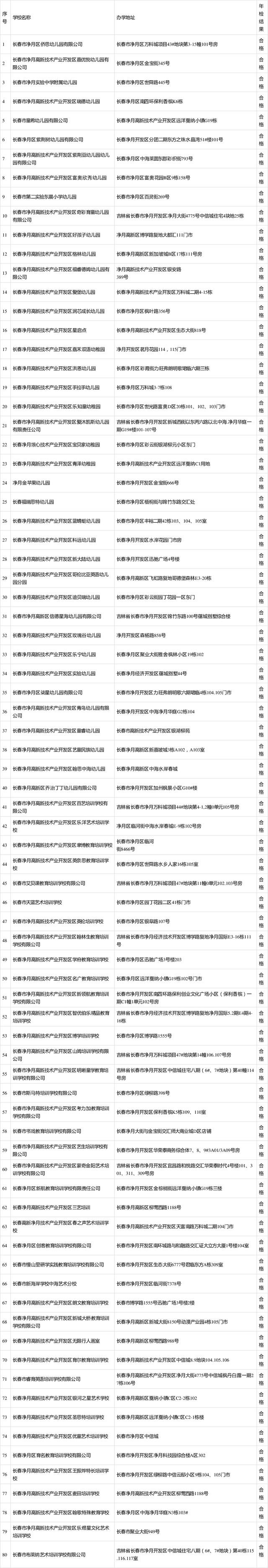 长春镜月高新区教育局最新公告! 第2张