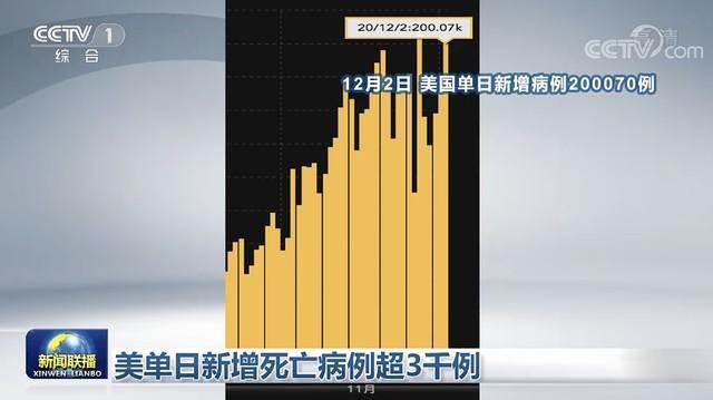 嫦娥五号升空器实现中国首次地外天体起飞。 第8张