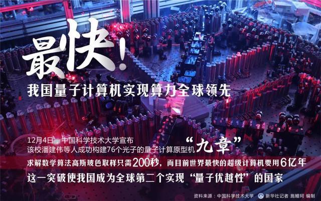 中国量子计算原型九章出来 晨报。 第5张