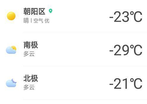今天有多冷?冷到可以连上15个热搜。