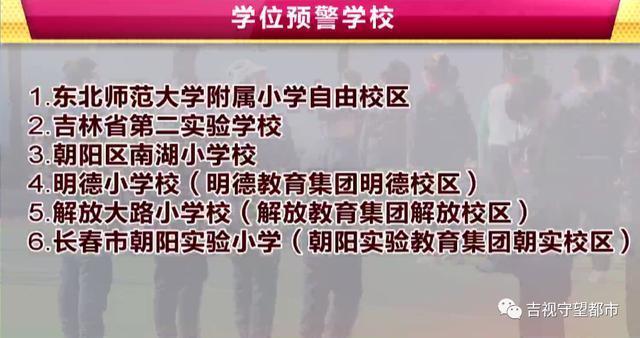 长春市九城区相继发布预警,涉及40多所学校。 第3张