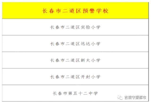 长春市九城区相继发布预警,涉及40多所学校。 第5张