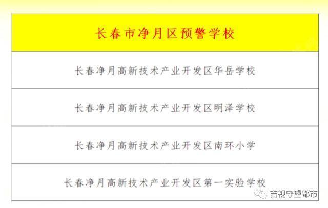 长春市九城区相继发布预警,涉及40多所学校。 第9张